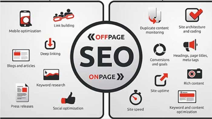 The Primary Of SEO On Page Vs Off Page By Bangla Smart Tech